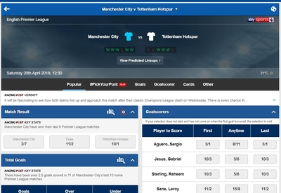 Betfred Football Markets
